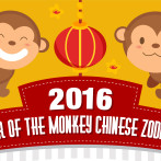 2016 Year Of The Monkey Chinese Zodiacs (Infographic)